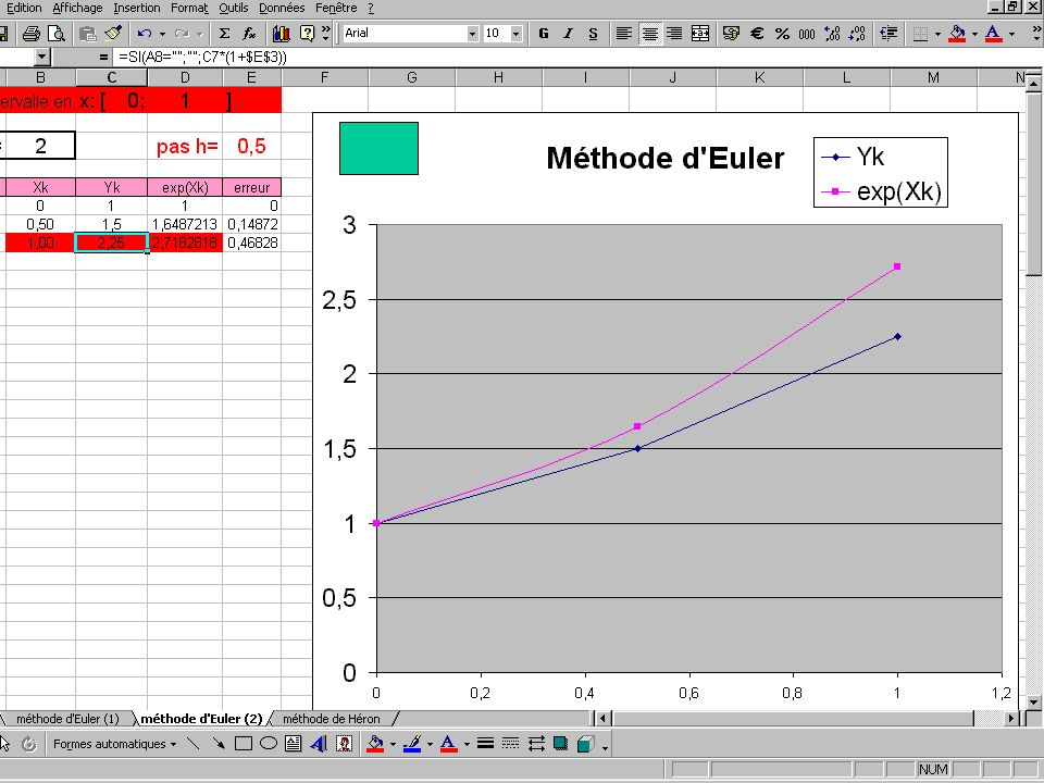 Exemple : * pour eponentielle de 1 sur [0 ;1] avec un pas de 2 : on commet une erreur d'à peu près 0.5 en x=1.